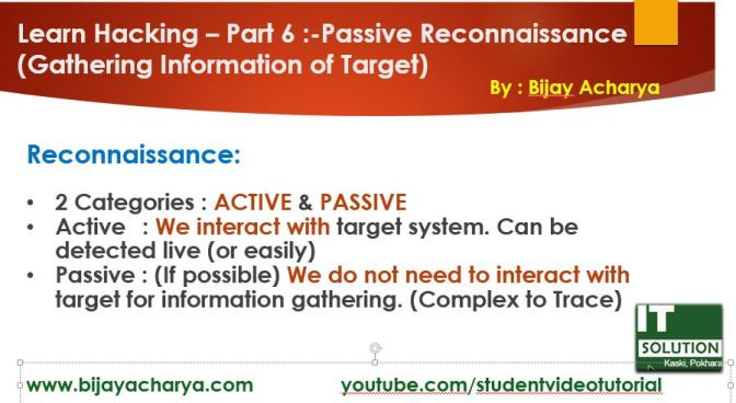 (PPT Slide 2) Passive Reconnaissance – By Bijay Acharya